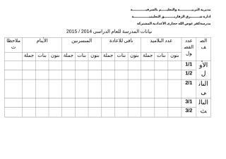 بيانات احصائية للطلبة متسربين وايتام.doc